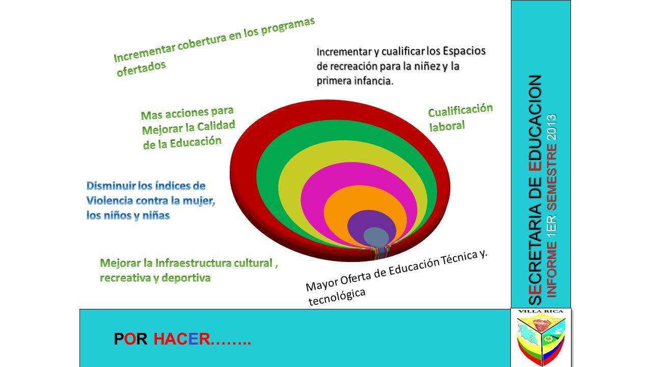 SECRETARIA DE EDUCACION
