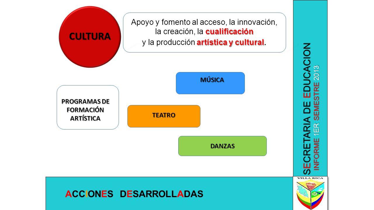 PROGRAMAS DE FORMACIÓN ARTÍSTICA