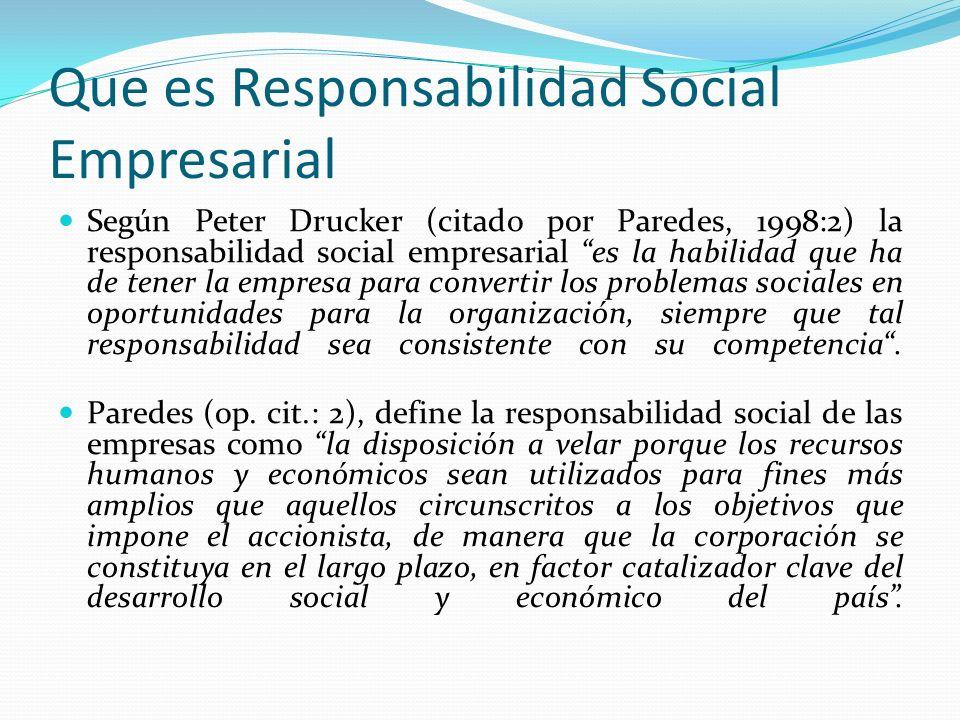 Que es Responsabilidad Social Empresarial