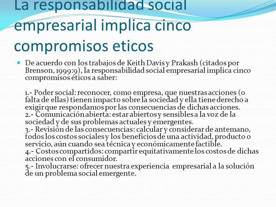 La responsabilidad social empresarial implica cinco compromisos eticos