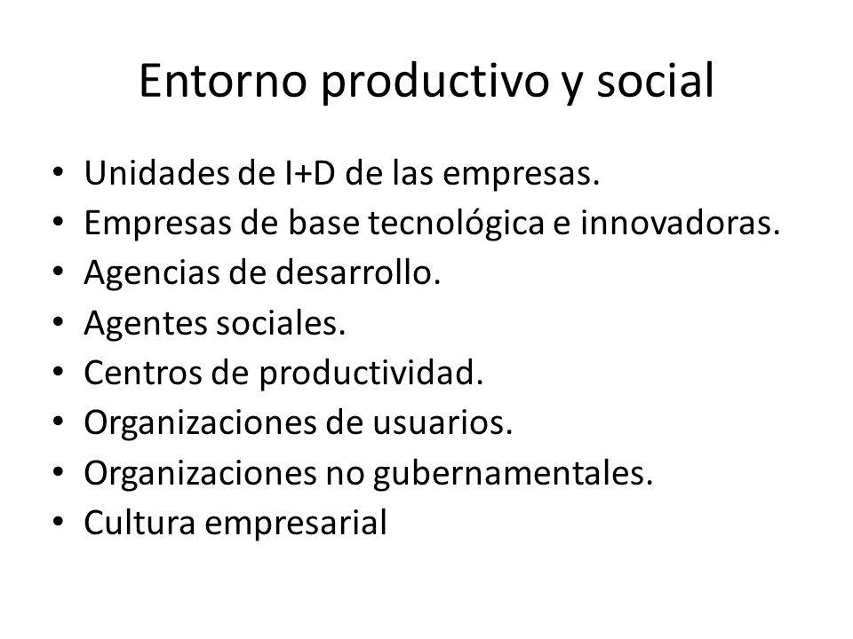 Entorno productivo y social