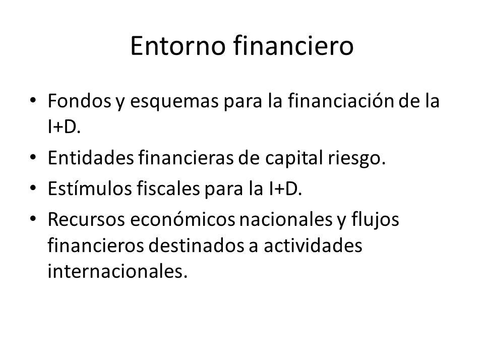 Entorno financiero Fondos y esquemas para la financiación de la I+D.