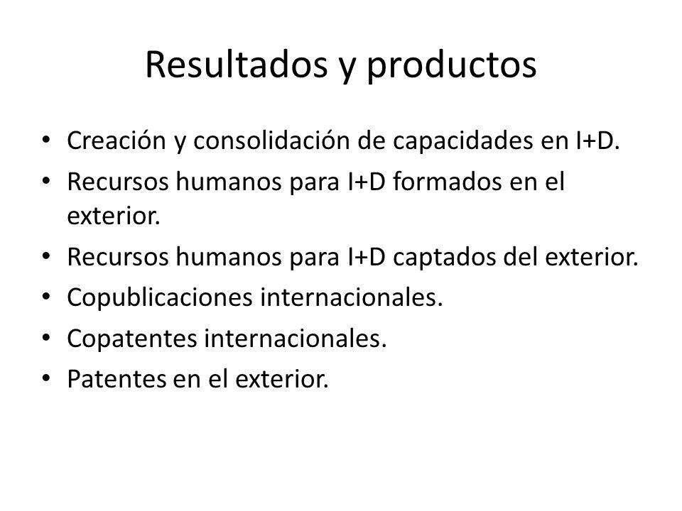 Resultados y productos