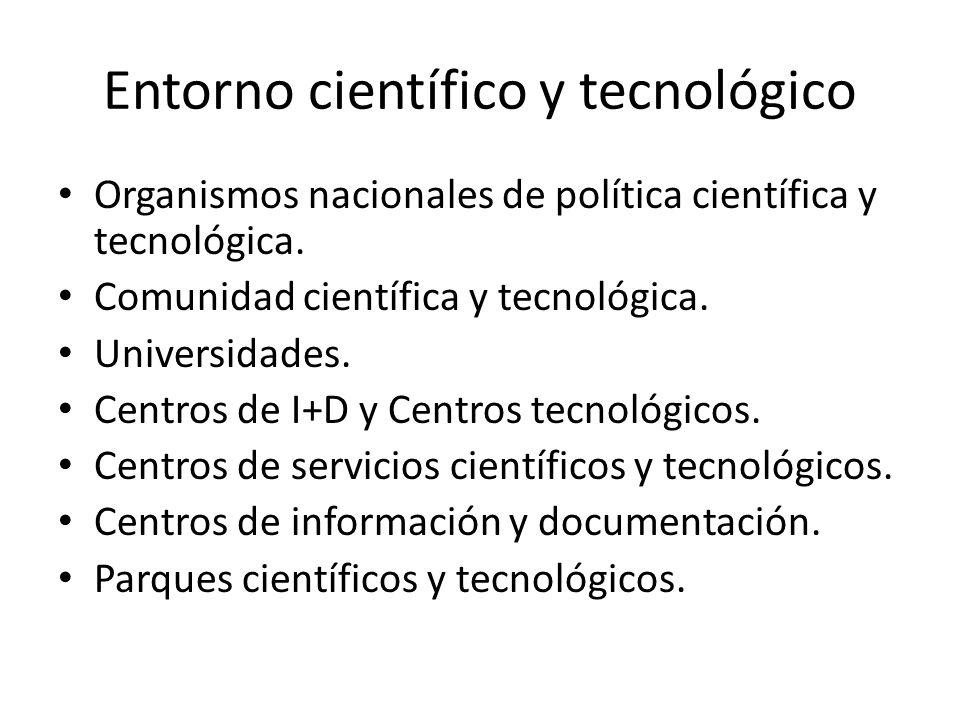 Entorno científico y tecnológico