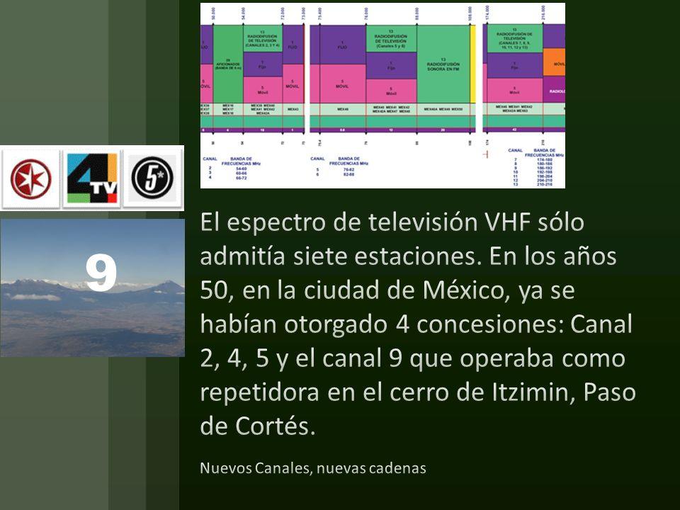 El espectro de televisión VHF sólo admitía siete estaciones