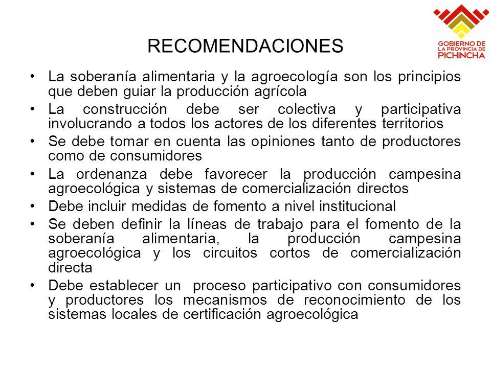 RECOMENDACIONES La soberanía alimentaria y la agroecología son los principios que deben guiar la producción agrícola.