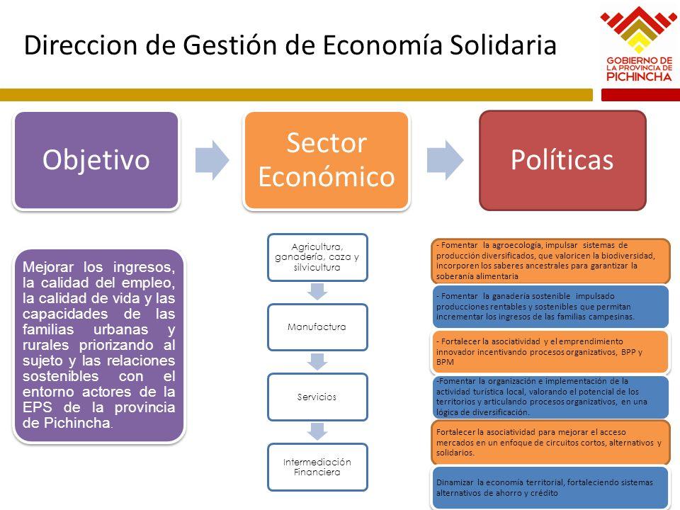 Objetivo Sector Económico Políticas