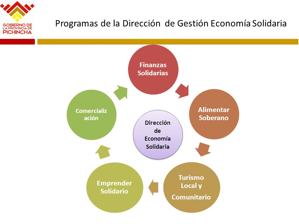 Dirección de Economía Solidaria