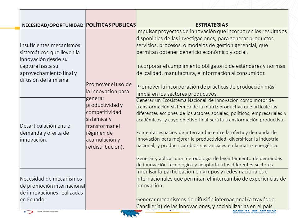 NECESIDAD/OPORTUNIDAD
