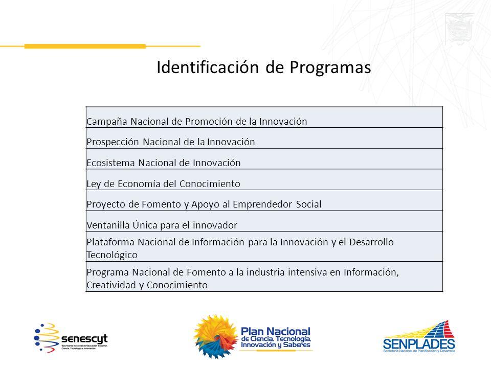Identificación de Programas