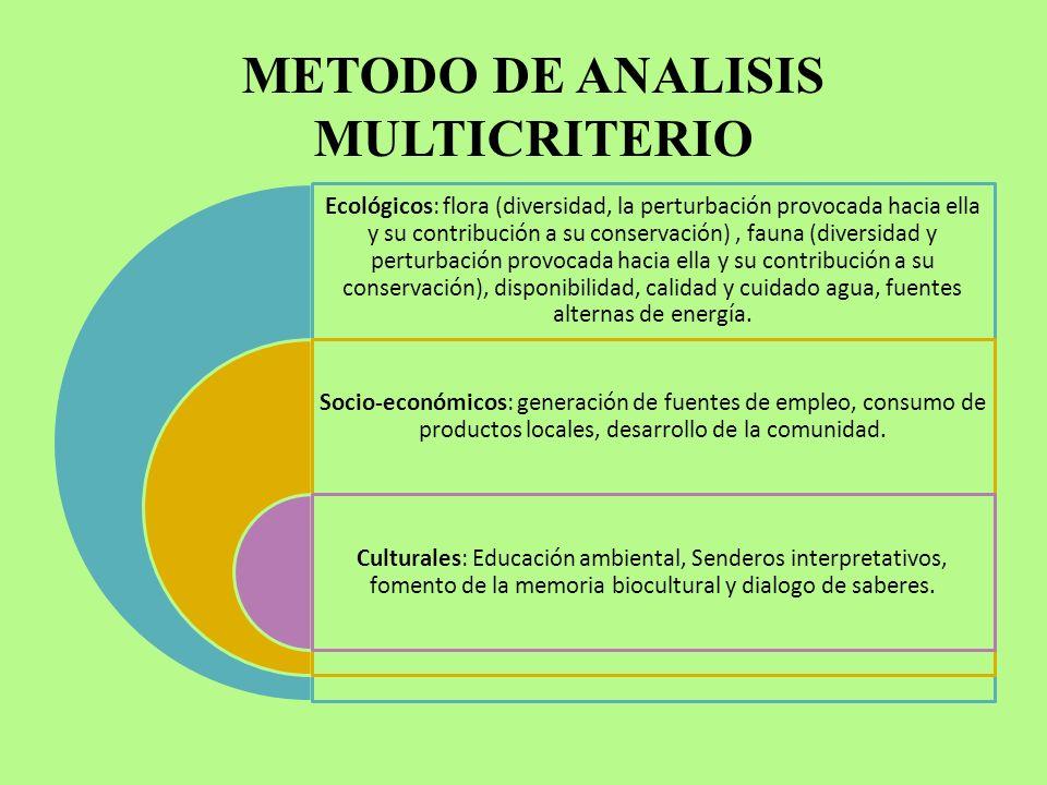 METODO DE ANALISIS MULTICRITERIO
