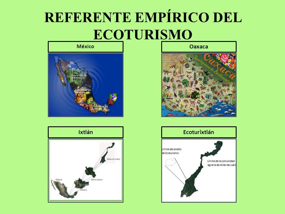REFERENTE EMPÍRICO DEL ECOTURISMO