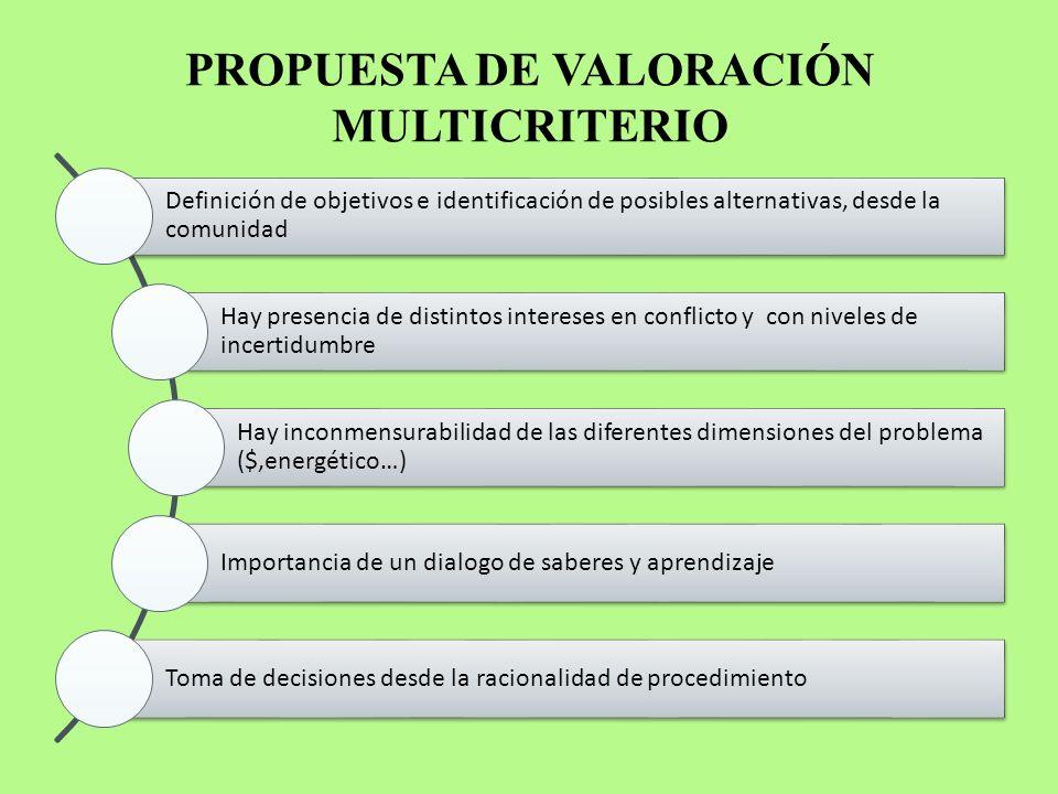 PROPUESTA DE VALORACIÓN MULTICRITERIO