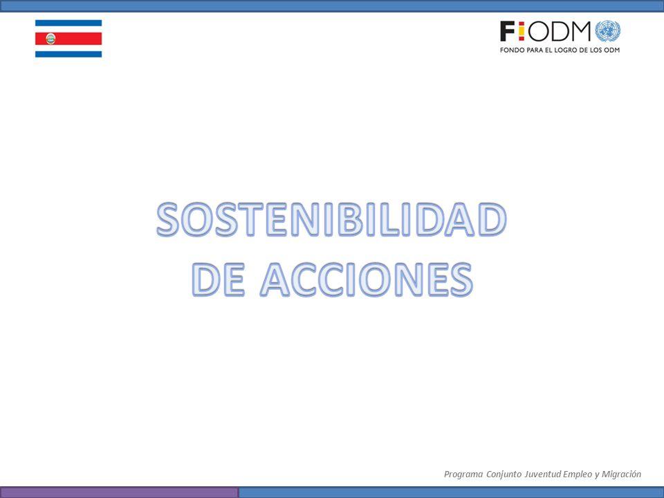 SOSTENIBILIDAD DE ACCIONES
