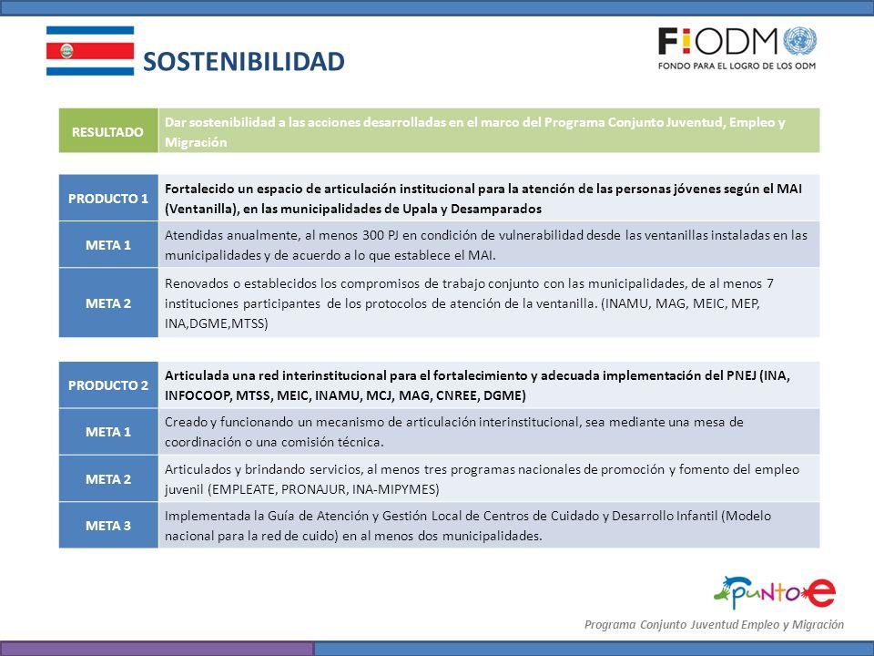 Programa Conjunto Juventud Empleo y Migración