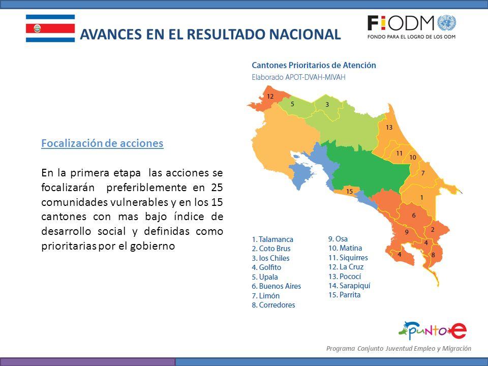 AVANCES EN EL RESULTADO NACIONAL