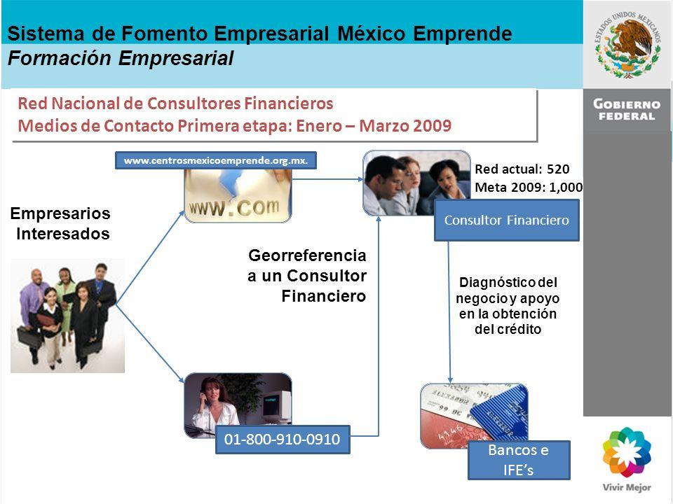 Diagnóstico del negocio y apoyo en la obtención del crédito