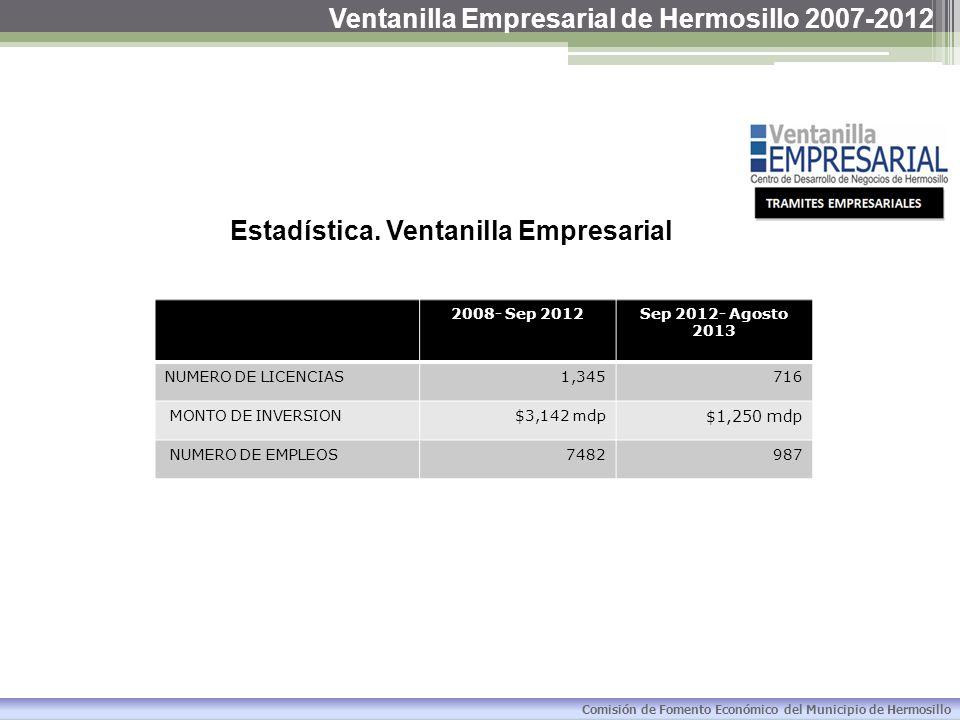 Ventanilla Empresarial de Hermosillo 2007-2012