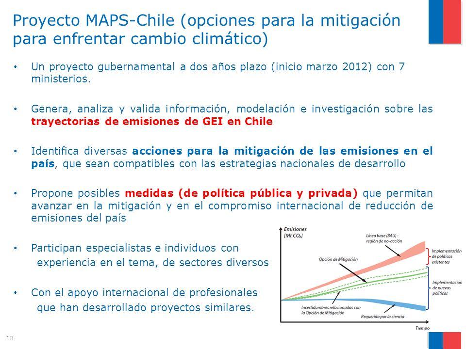 Proyecto MAPS-Chile (opciones para la mitigación para enfrentar cambio climático)