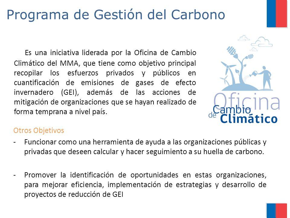 Programa de Gestión del Carbono