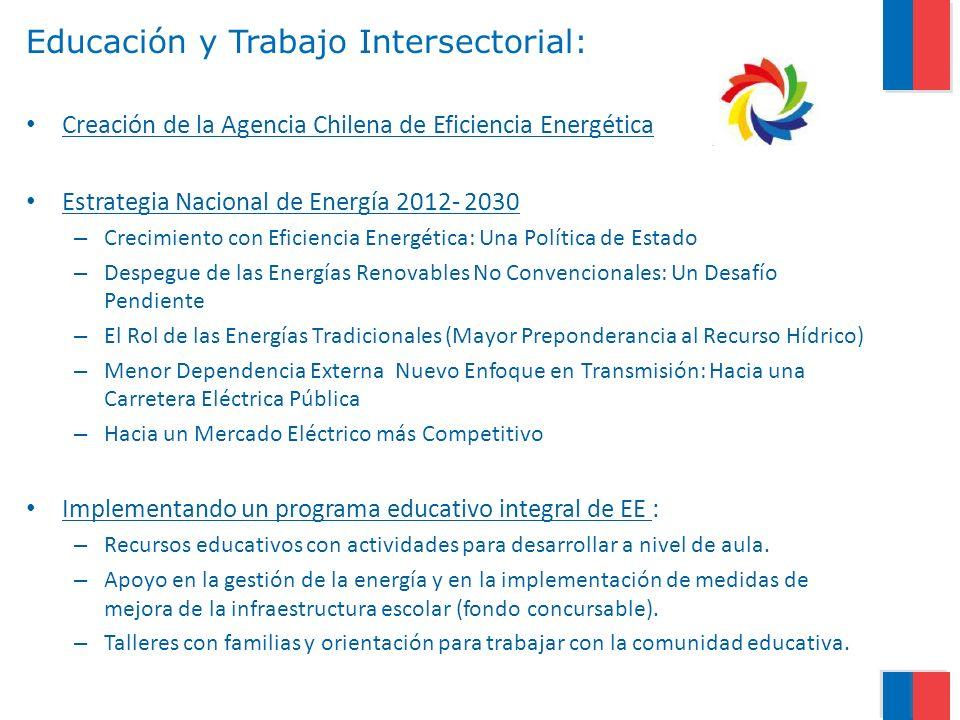 Educación y Trabajo Intersectorial: