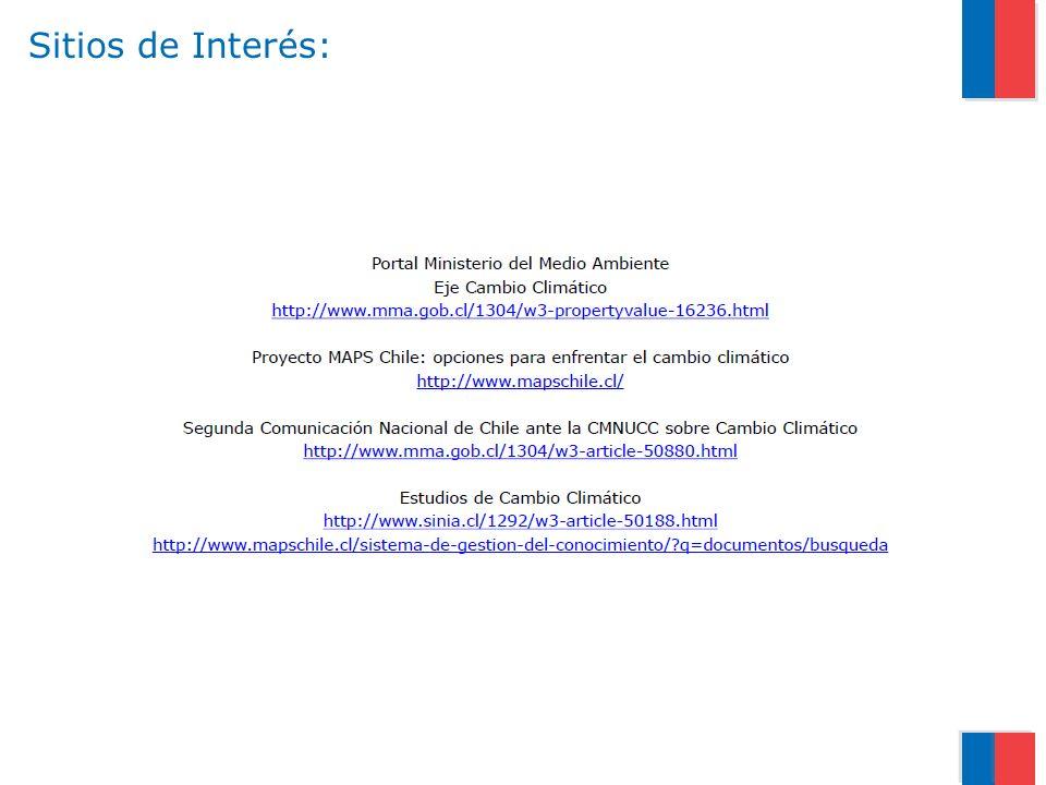 Sitios de Interés: