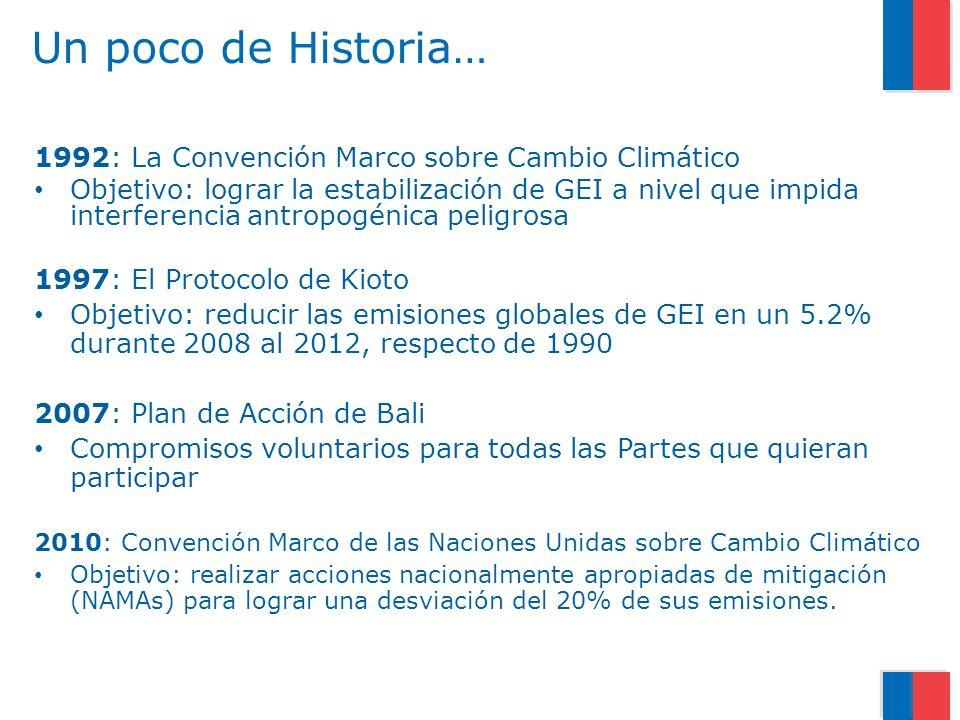 Un poco de Historia… 1992: La Convención Marco sobre Cambio Climático