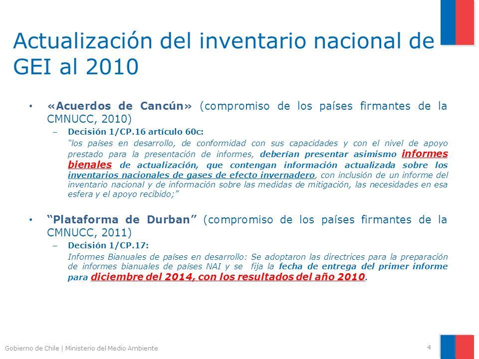 Actualización del inventario nacional de GEI al 2010
