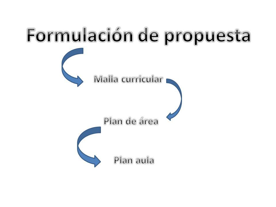 Formulación de propuesta