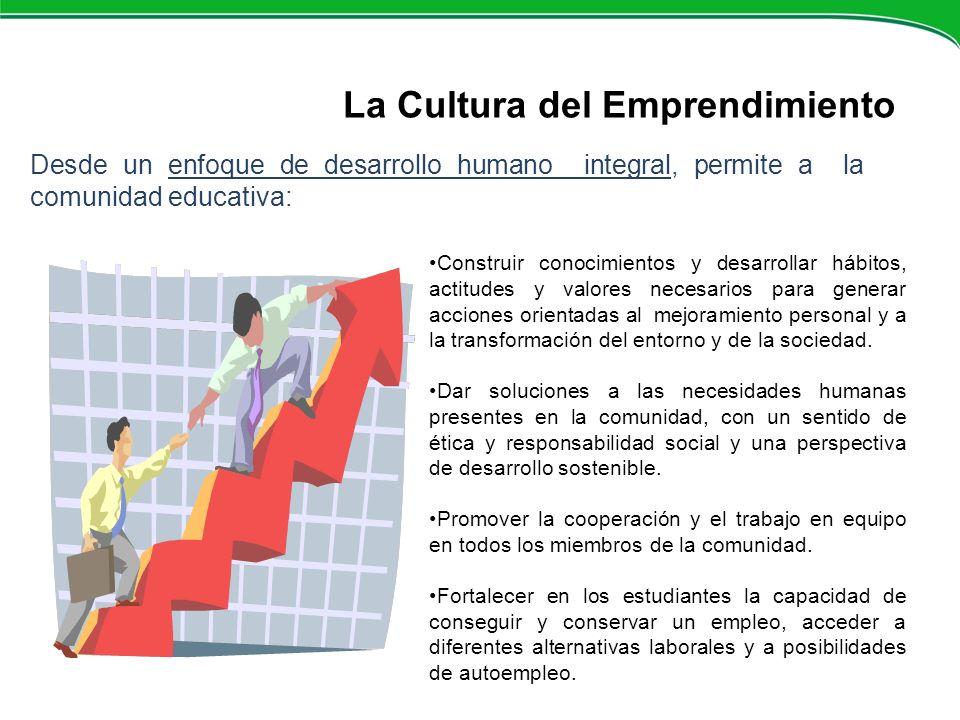 La Cultura del Emprendimiento