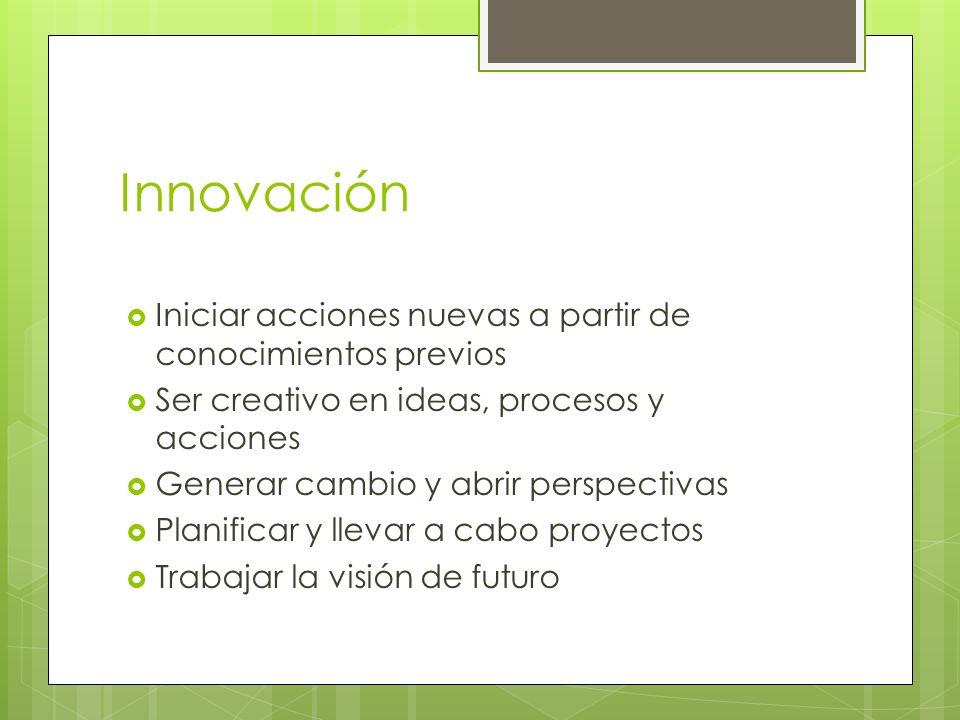 Innovación Iniciar acciones nuevas a partir de conocimientos previos