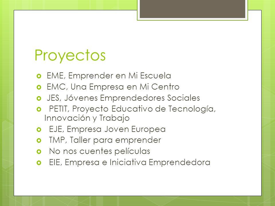 Proyectos EME, Emprender en Mi Escuela EMC, Una Empresa en Mi Centro