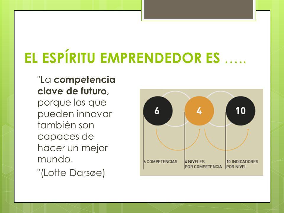 EL ESPÍRITU EMPRENDEDOR ES …..
