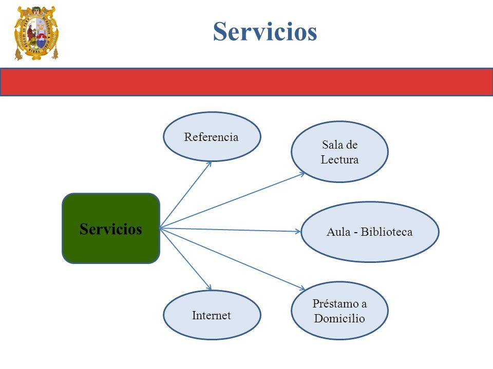 Servicios Servicios Referencia Sala de Lectura Aula - Biblioteca
