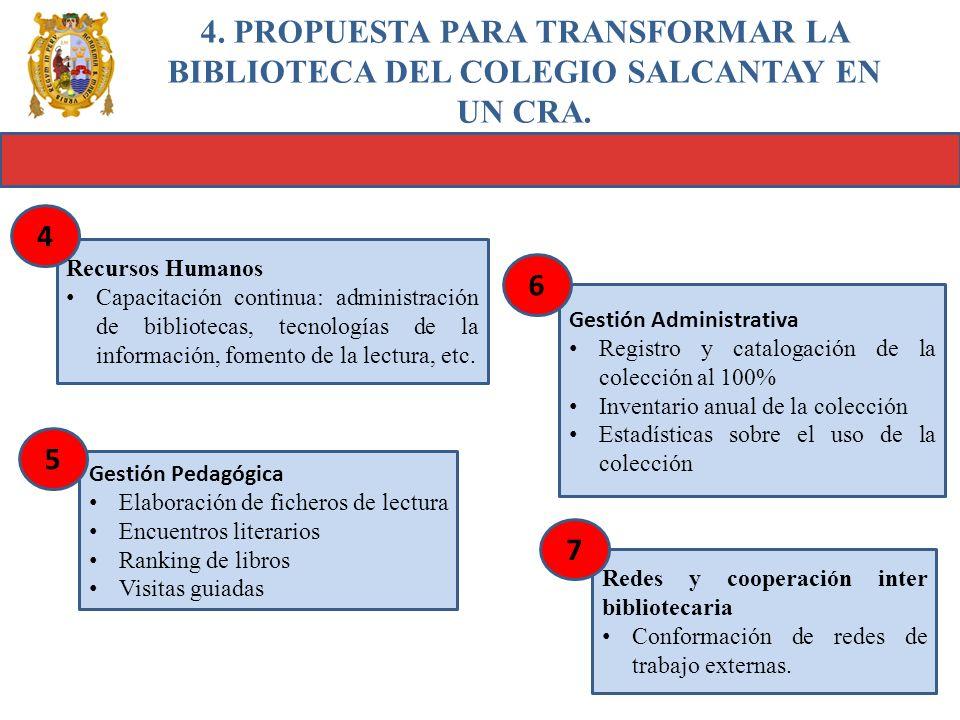 4. PROPUESTA PARA TRANSFORMAR LA BIBLIOTECA DEL COLEGIO SALCANTAY EN UN CRA.