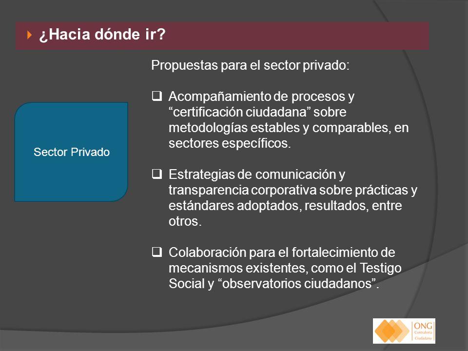 ¿Hacia dónde ir Propuestas para el sector privado: