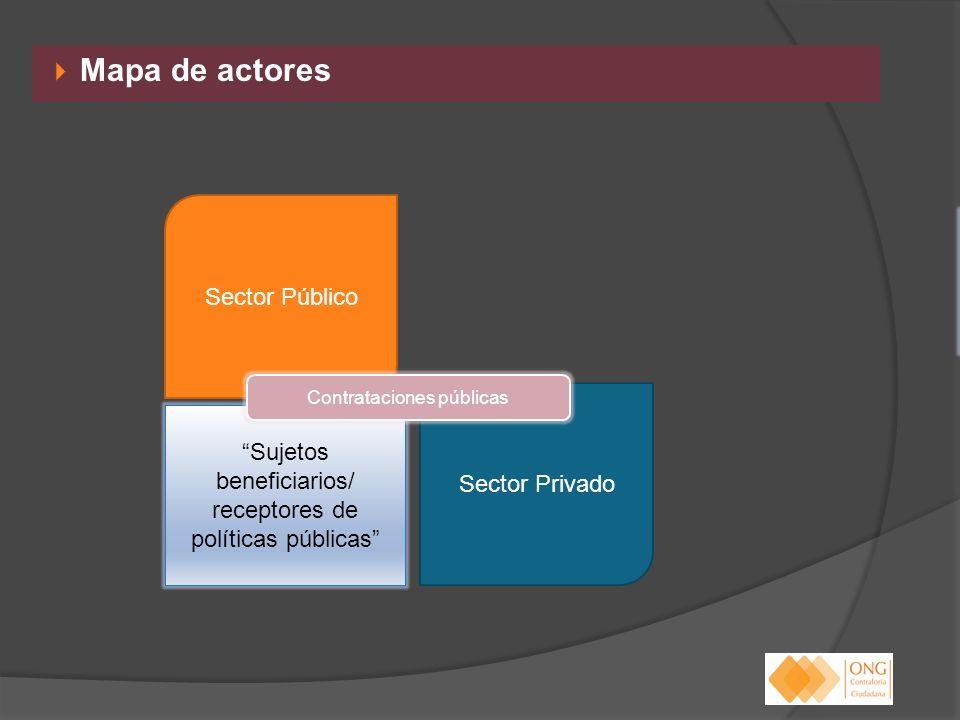 Mapa de actores Sector Público