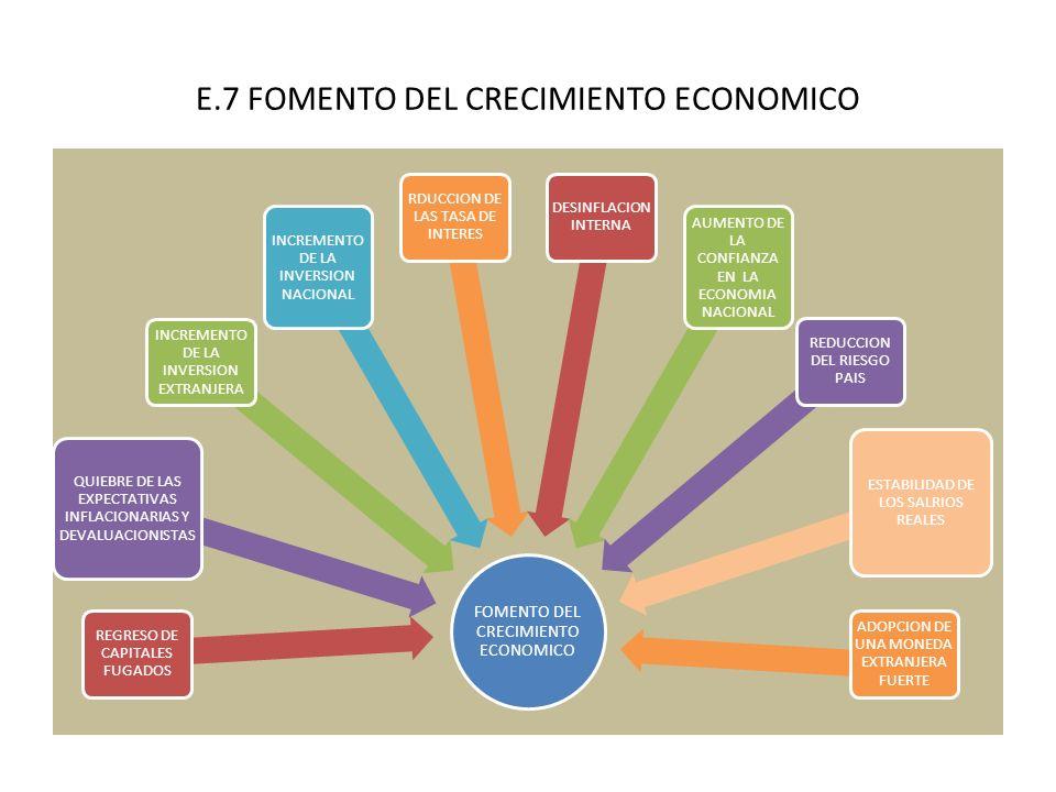 E.7 FOMENTO DEL CRECIMIENTO ECONOMICO