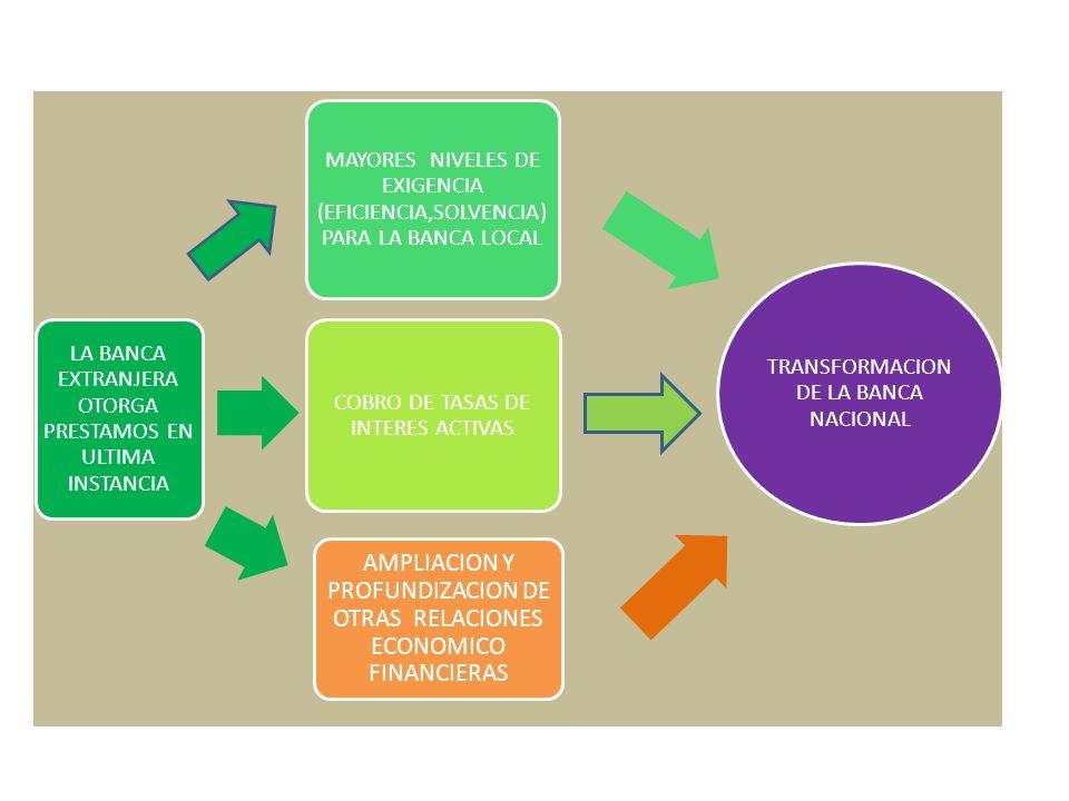 TRANSFORMACION DE LA BANCA NACIONAL