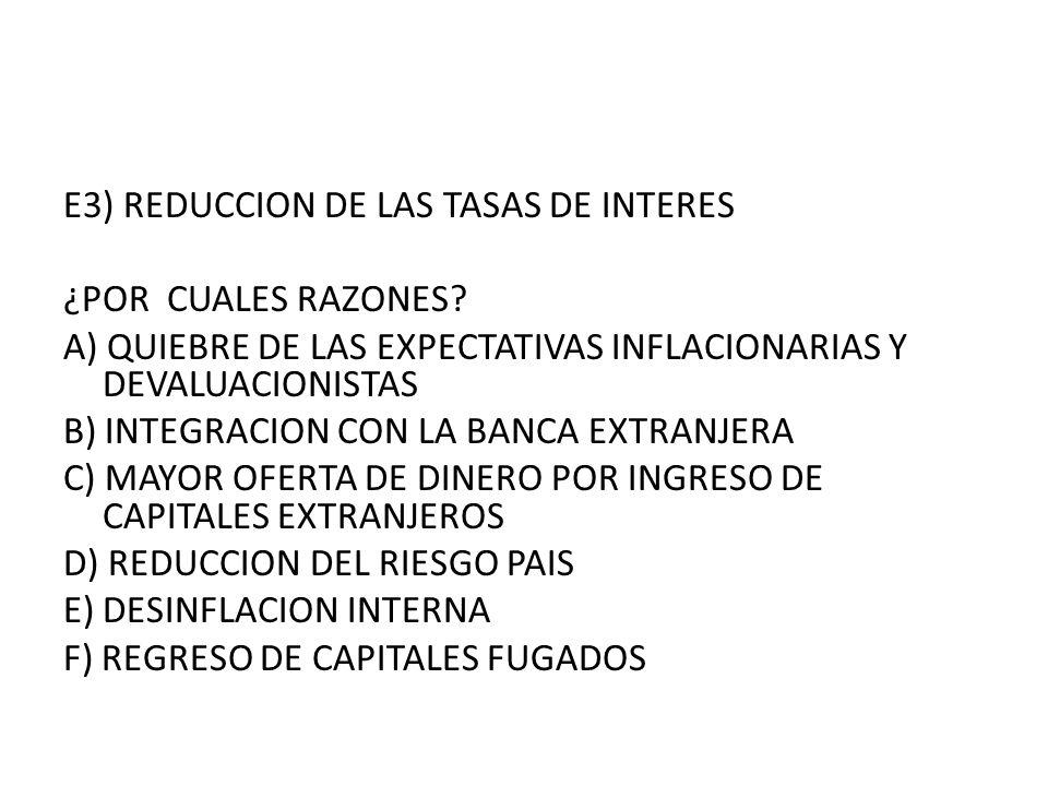 E3) REDUCCION DE LAS TASAS DE INTERES