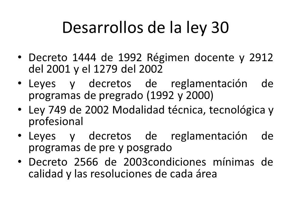 Desarrollos de la ley 30 Decreto 1444 de 1992 Régimen docente y 2912 del 2001 y el 1279 del 2002.
