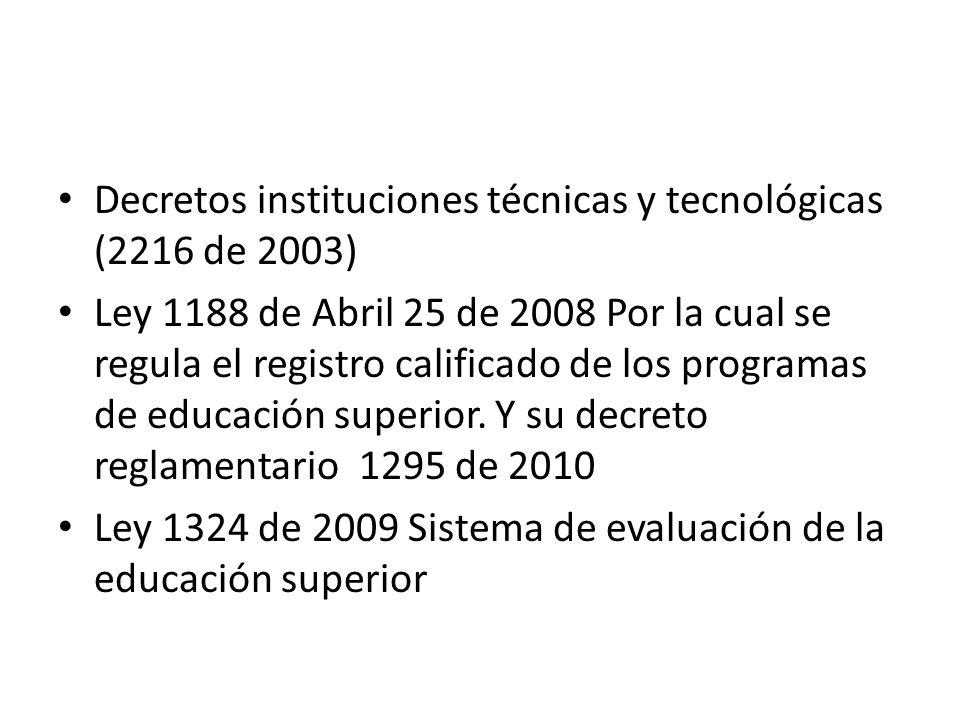 Decretos instituciones técnicas y tecnológicas (2216 de 2003)