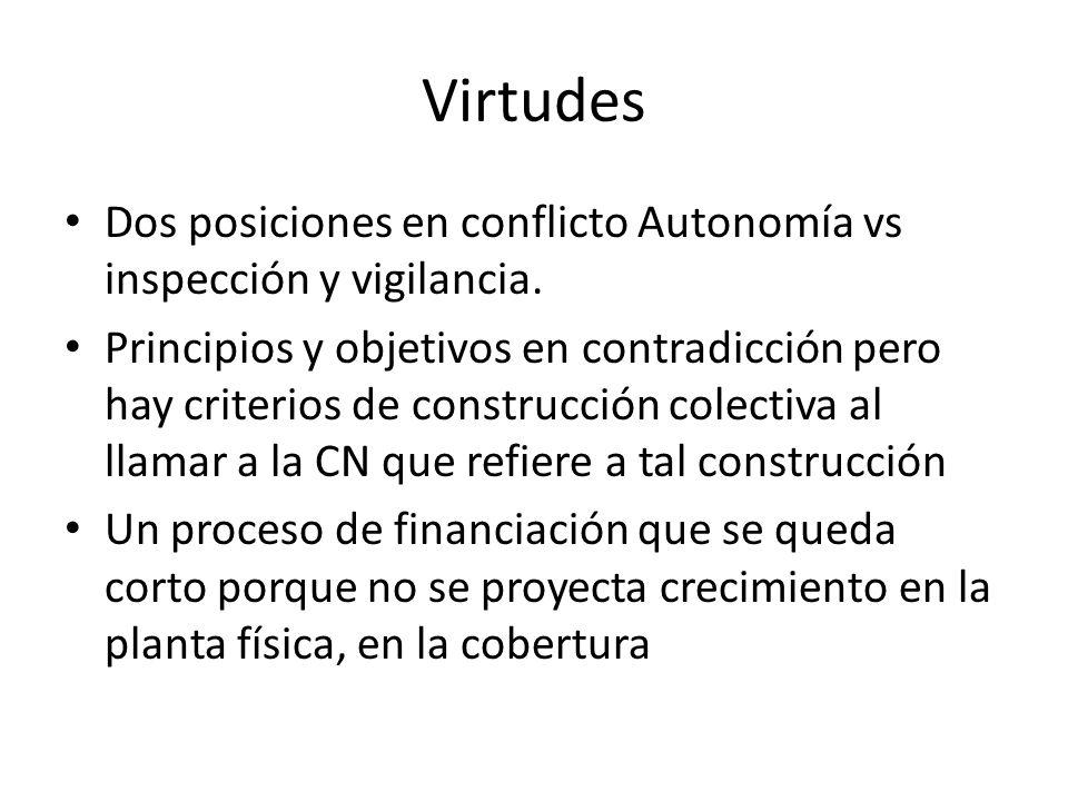 Virtudes Dos posiciones en conflicto Autonomía vs inspección y vigilancia.