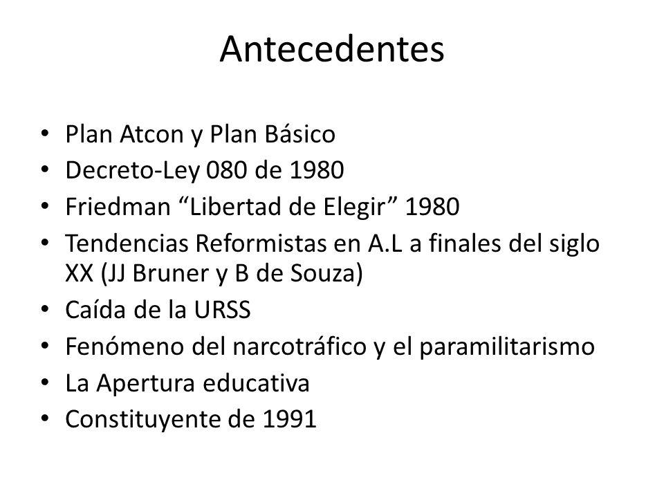 Antecedentes Plan Atcon y Plan Básico Decreto-Ley 080 de 1980