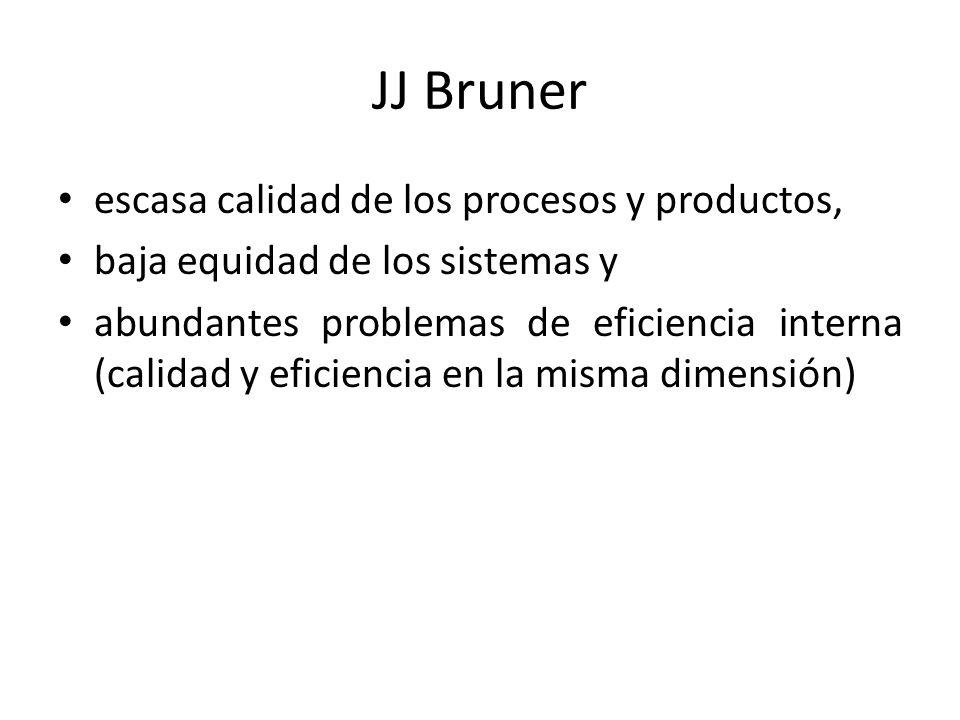 JJ Bruner escasa calidad de los procesos y productos,
