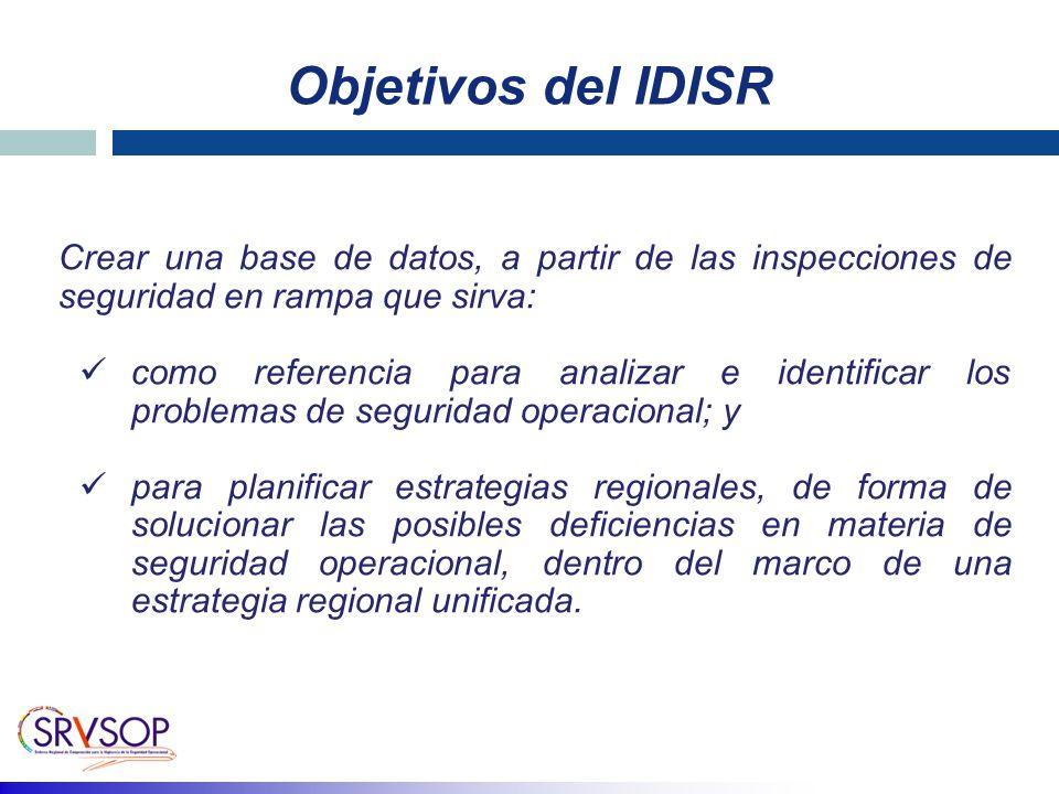 Objetivos del IDISR Crear una base de datos, a partir de las inspecciones de seguridad en rampa que sirva: