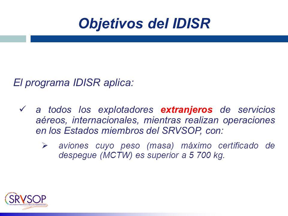 Objetivos del IDISR El programa IDISR aplica:
