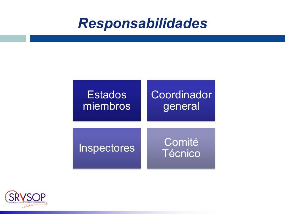 Responsabilidades Estados miembros Coordinador general Inspectores