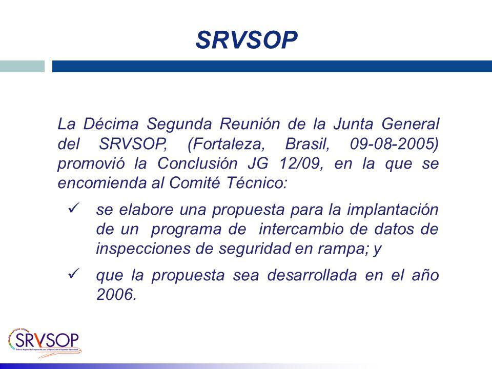 SRVSOP