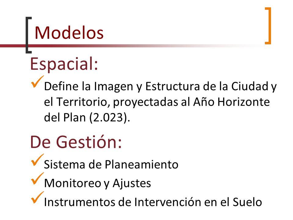 Modelos Espacial: De Gestión: